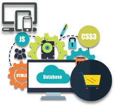 website design development ecommerce cms in ranchi jamshedpur dhanbad hazaribag dumka godda koderma chaibasa palamu chatra bokaro patna jharkhand India